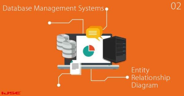 Entity Relationship Diagram (ERD) – Database Management Systems (DBMS)