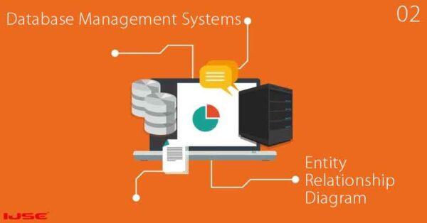 Entity Relationship Diagram (ERD) – Database Management Systems (DBMS)
