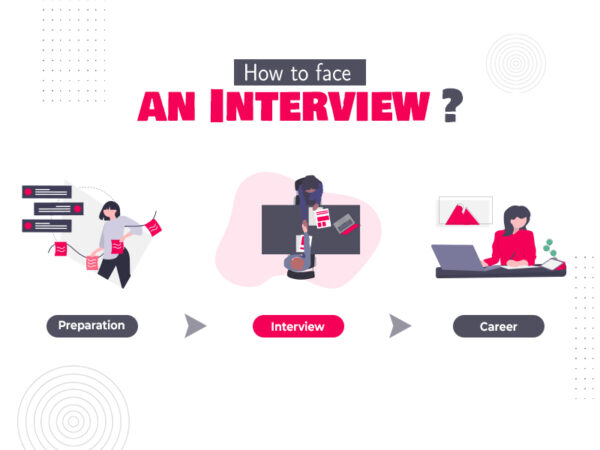 How to face an Interview